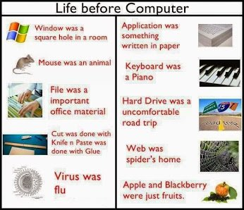before computer