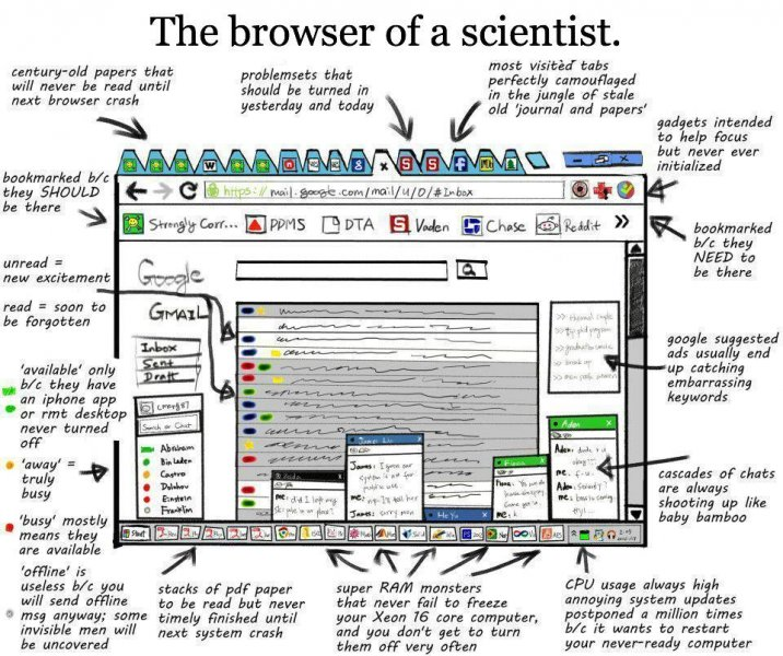 browser-of-a-scientist