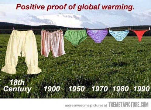 funny-women-underwear-global-warming