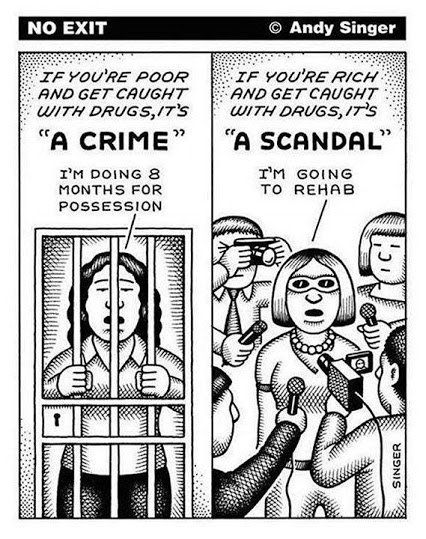 crime rich and poor
