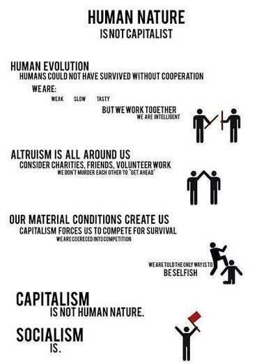 human nature is not capitalism