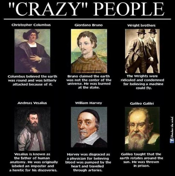 CRAZY People in history