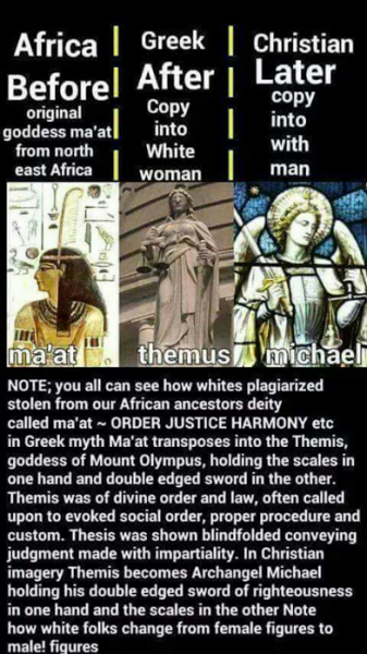 how they plagiarised african religion