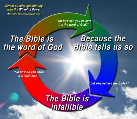 the bible is infallible
