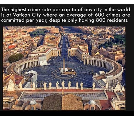 vatican is world's crime capital