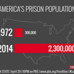 AlayeWebTV The American Gulag