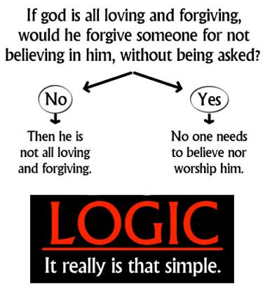logic on god