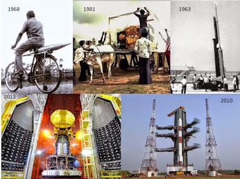 India space research organisation