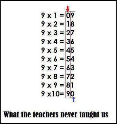 beauty of maths2