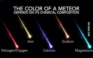 color of meteor
