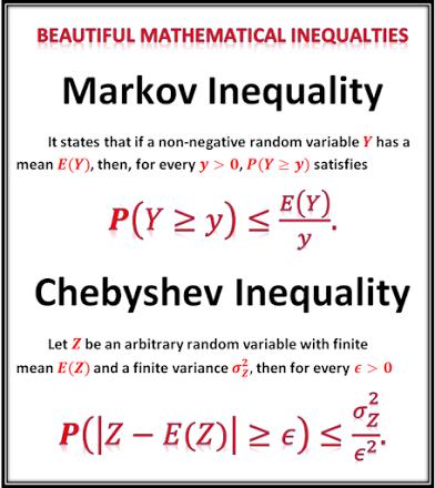 mathematical inequalities