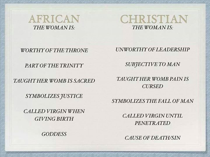 african and christianity on women