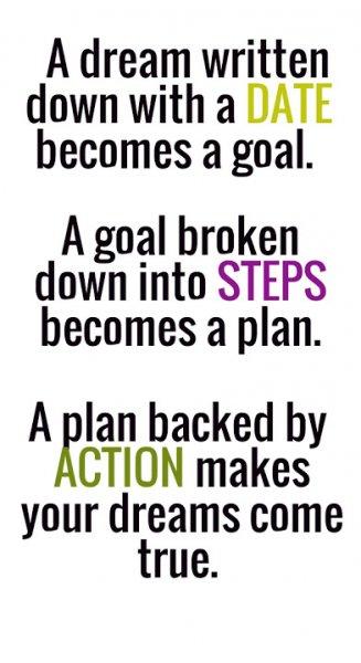 dream into plan