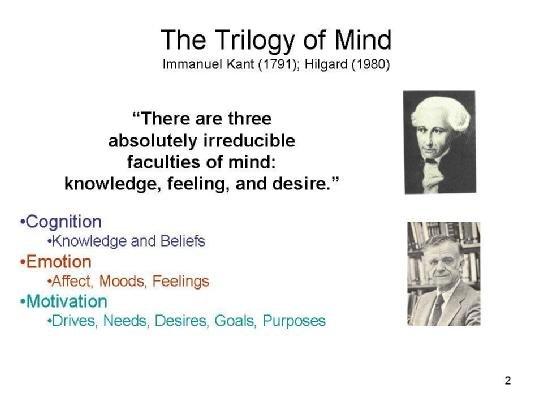 trilogy of mind